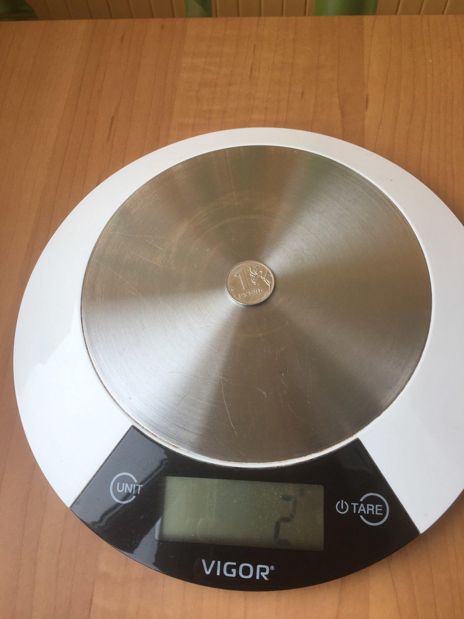 вес рубля